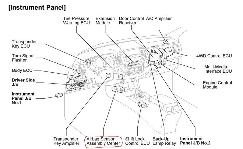 Where Is Air Bag Module Located At 2015 4runner Wh