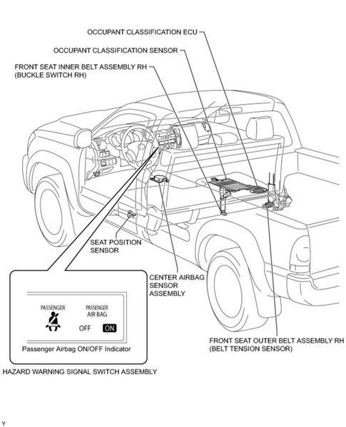Location Of Airbag Control Module on toyota sienna rear suspension diagram