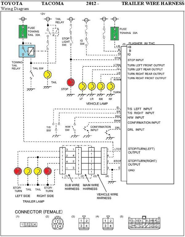 Trailer Tail Light Wiring Diagram For 2012 Toyota Tundra from www.tacomaworld.com