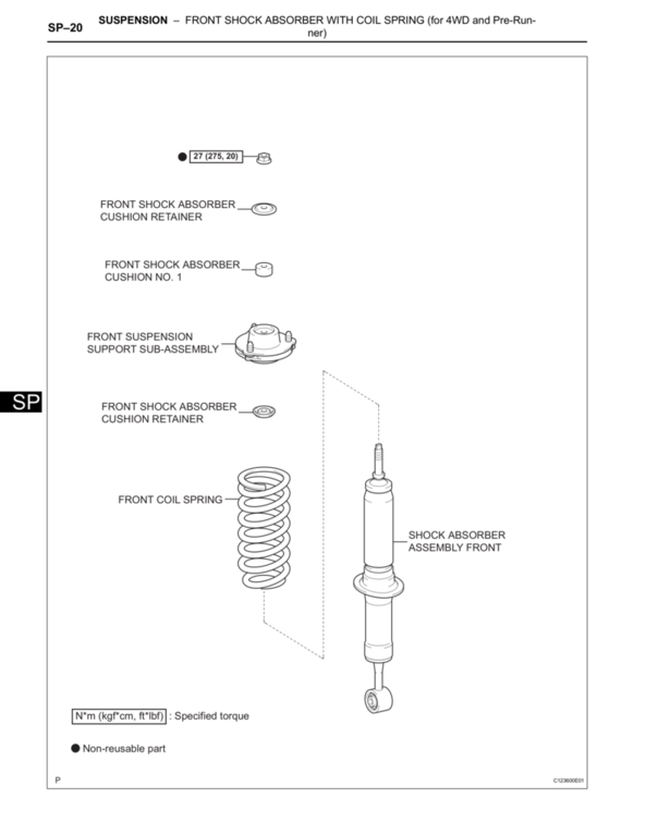 The Torque Spec Guide Taa World. Toyota. 1996 Toyota T100 Front Wheel Diagram At Scoala.co