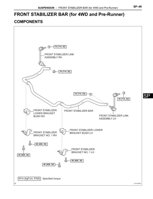 The Torque Spec  Guide | Tacoma World