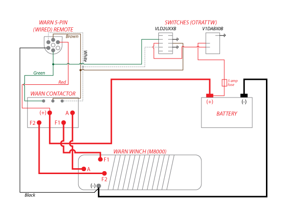 Remote Control Winch Wiring Diagram - Wiring Diagram •