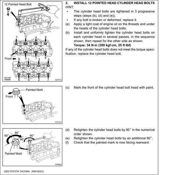 Toyota Tundra 2000 2004 Engine Cylinder Head Gasket: Coolant Leak/ Head Gasket??