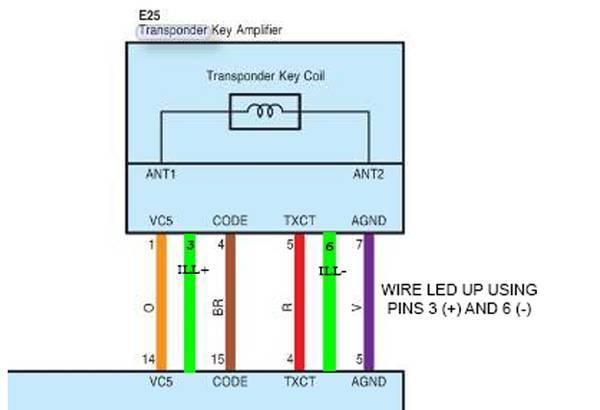 illuminated ignition ring mod page 2 tacoma world rh tacomaworld com