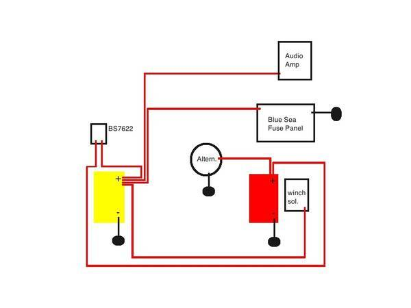 dual battery setups lets see them multiple battery s th i know there are more wires coming from the blue sea unit but i didn t put them in the diagram do i need to add any circuit breakers or fuses anywhere in