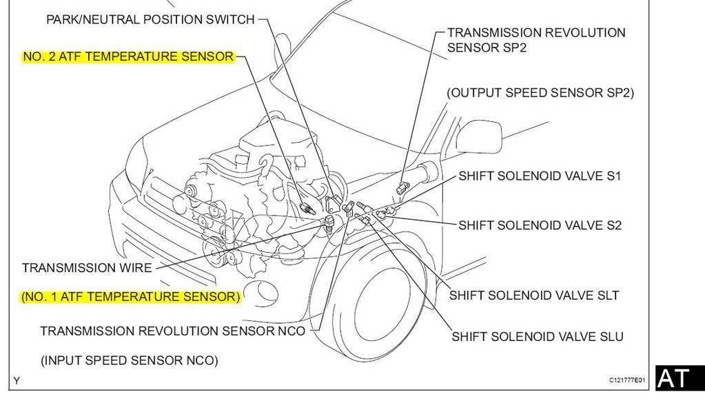new aeroforce interceptor scan gauge