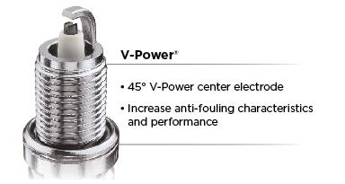 vpower_details