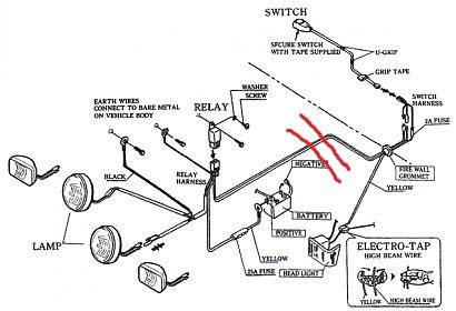 Spotlight Wiring Loom Diagram Wiring Diagrams Hubs
